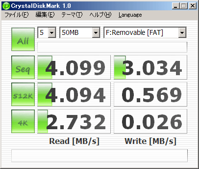 Sequential Read:4.099MB/s Sequential Write:3.034MB/s Random Read 512KB:4.094MB/s Random Write 512KB:0.569MB/s Random Read 4KB:2.732MB/s Random Write 4KB:0.026MB/s